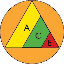 ACE 72 2.0