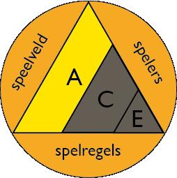 ACE arrangeren 72
