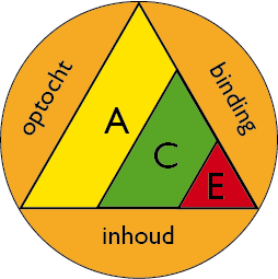 ACE-doelen 2 72